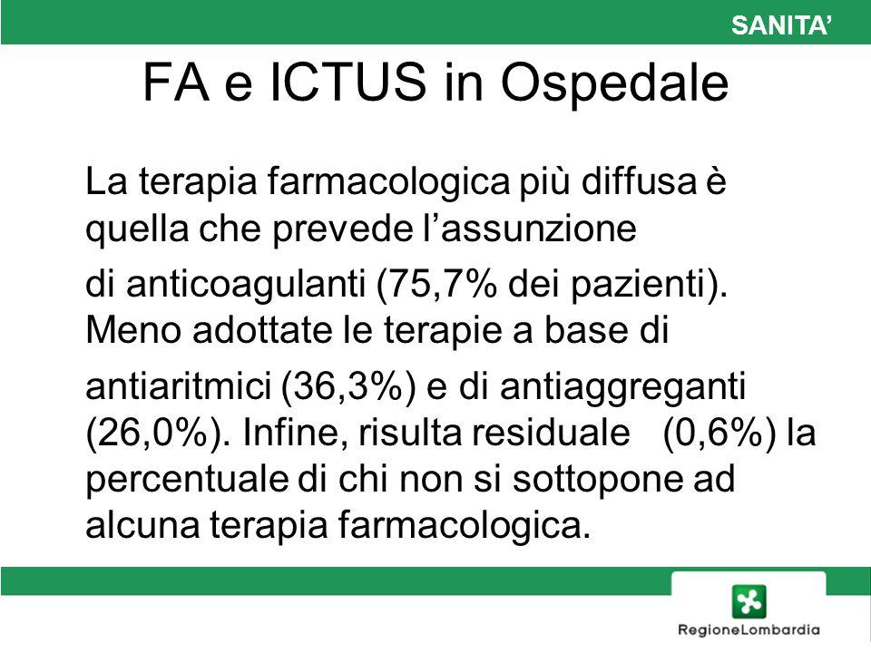 SANITA FA e ICTUS in Ospedale La terapia farmacologica più diffusa è quella che prevede lassunzione di anticoagulanti (75,7% dei pazienti). Meno adott