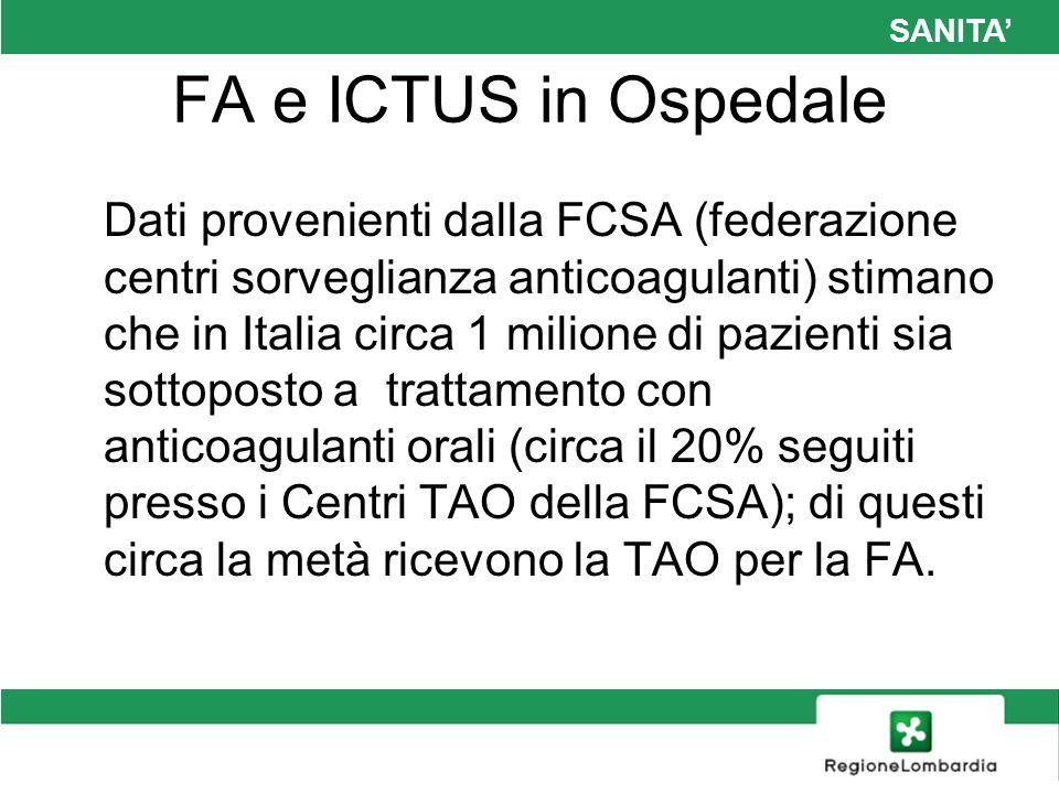 SANITA FA e ICTUS in Ospedale Considerando che poco più della metà dei pazienti con FA è sottoposto al trattamento anticoagulante, ne deriva una stima di circa 900.000 pazienti affetti da FA nel nostro Paese