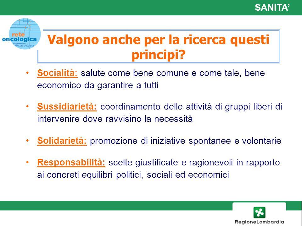 15 Valgono anche per la ricerca questi principi? Socialità: salute come bene comune e come tale, bene economico da garantire a tutti Sussidiarietà: co