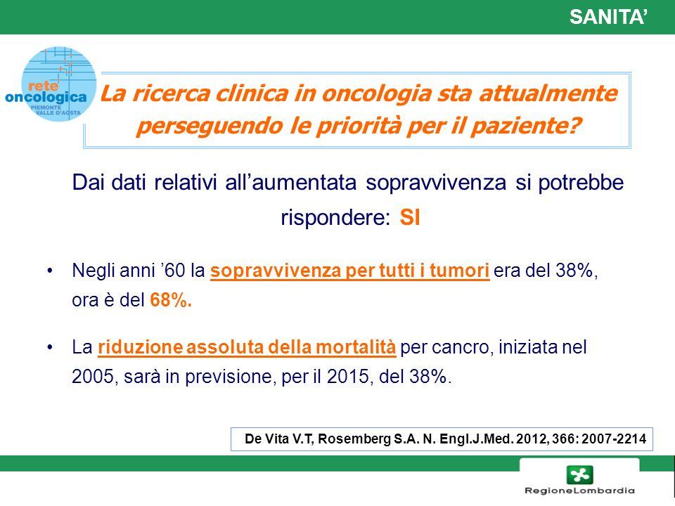 3 Dai dati relativi allaumentata sopravvivenza si potrebbe rispondere: SI Negli anni 60 la sopravvivenza per tutti i tumori era del 38%, ora è del 68%