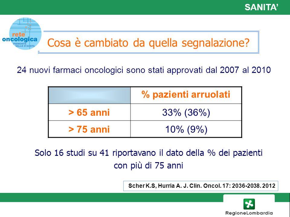 7 Cosa è cambiato da quella segnalazione? 24 nuovi farmaci oncologici sono stati approvati dal 2007 al 2010 % pazienti arruolati > 65 anni33% (36%) >