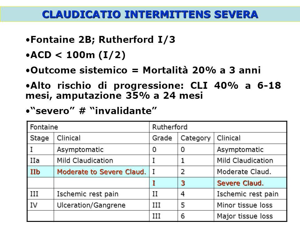 CLAUDICATIO INTERMITTENS SEVERA Fontaine 2B; Rutherford I/3 ACD < 100m (I/2) Outcome sistemico = Mortalità 20% a 3 anni Alto rischio di progressione: