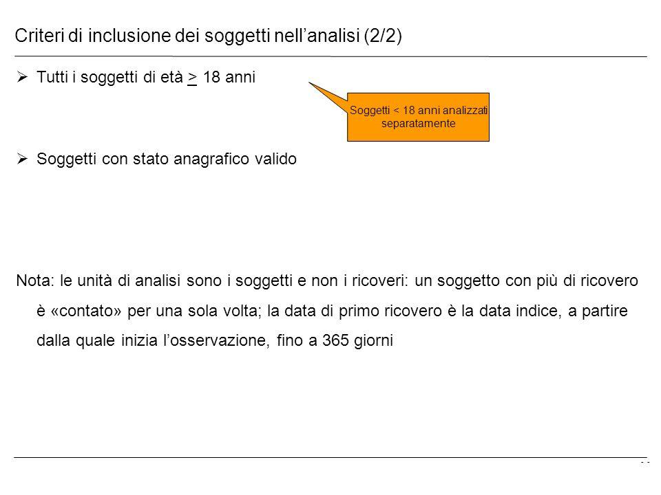 - Criteri di inclusione dei soggetti nellanalisi (2/2) Tutti i soggetti di età > 18 anni Soggetti con stato anagrafico valido Nota: le unità di analis