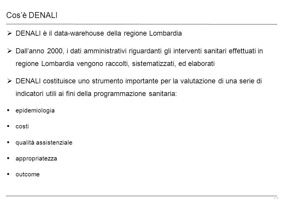 - Cosè DENALI DENALI è il data-warehouse della regione Lombardia Dallanno 2000, i dati amministrativi riguardanti gli interventi sanitari effettuati i