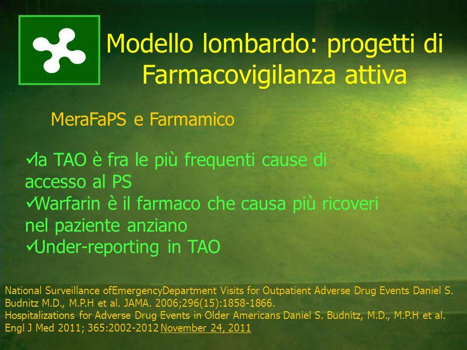 Modello lombardo: progetti di Farmacovigilanza attiva MeraFaPS e Farmamico la TAO è fra le più frequenti cause di accesso al PS Warfarin è il farmaco
