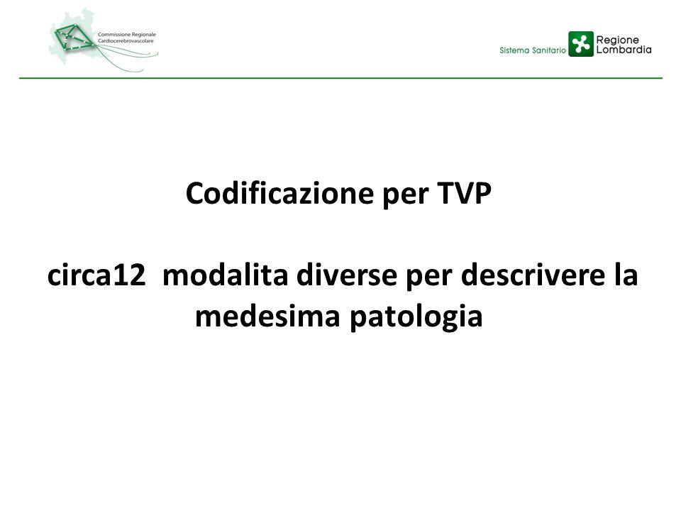 Codificazione per TVP circa12 modalita diverse per descrivere la medesima patologia
