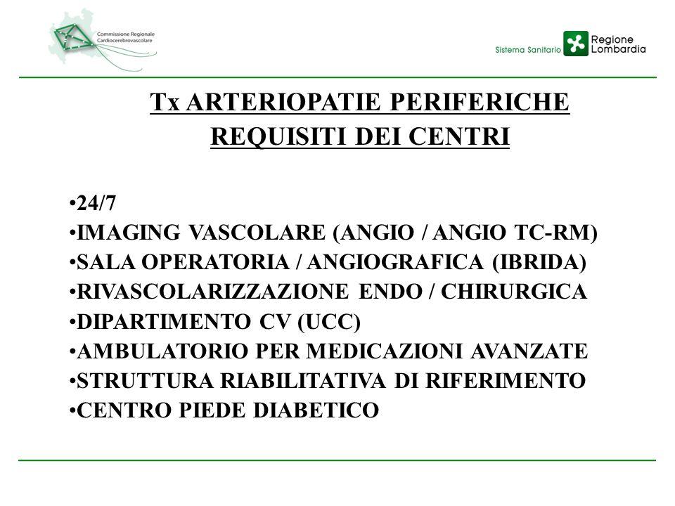 Tx ARTERIOPATIE PERIFERICHE REQUISITI DEI CENTRI 24/7 IMAGING VASCOLARE (ANGIO / ANGIO TC-RM) SALA OPERATORIA / ANGIOGRAFICA (IBRIDA) RIVASCOLARIZZAZIONE ENDO / CHIRURGICA DIPARTIMENTO CV (UCC) AMBULATORIO PER MEDICAZIONI AVANZATE STRUTTURA RIABILITATIVA DI RIFERIMENTO CENTRO PIEDE DIABETICO