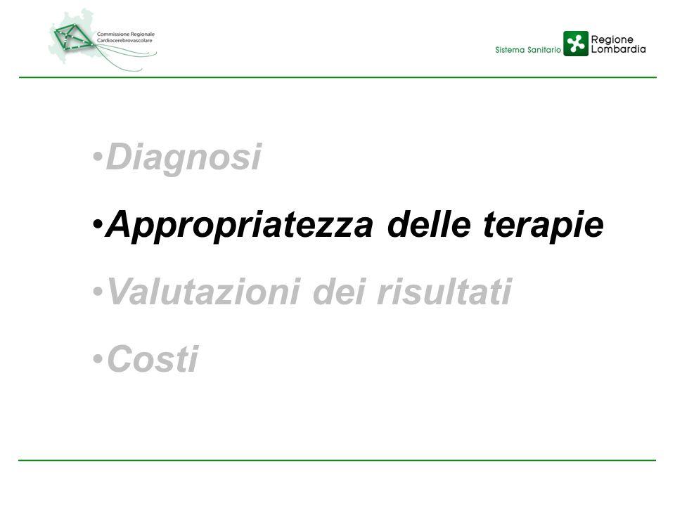 Tx ARTERIOPATIE PERIFERICHE ACCURATA VALUTAZIONE CLINICA DEL SINGOLO PAZIENTE BILANCIO RISCHIO/BENEFICIO DELLE TERAPIE MEDICA/ENDOVASCOLARE/CHIRURGICA ENDS POINT DA RAGGIUNGERE (SALVEZZA DELLARTO > AUTONOMIA DEAMBULATORIA) Chirurgo vascolare (specialista vascolare) > procedure open /EV Team affiatato di specialisti