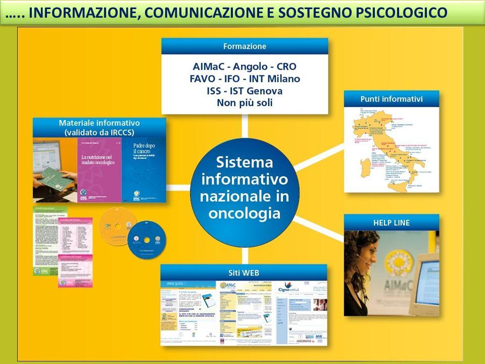 12 ….. INFORMAZIONE, COMUNICAZIONE E SOSTEGNO PSICOLOGICO