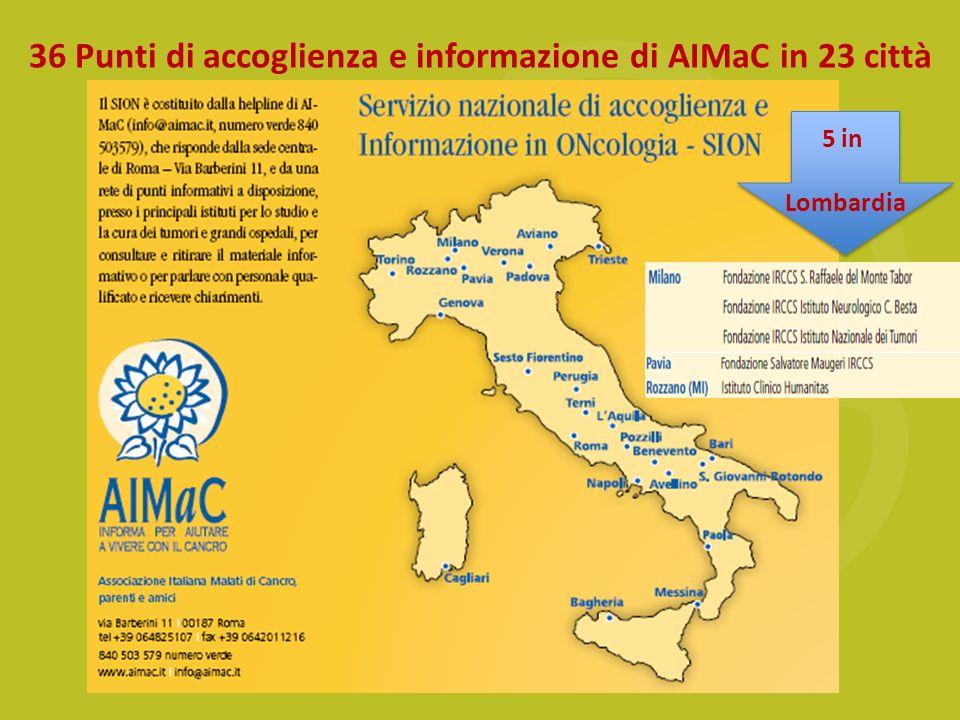 36 Punti di accoglienza e informazione di AIMaC in 23 città 5 in Lombardia