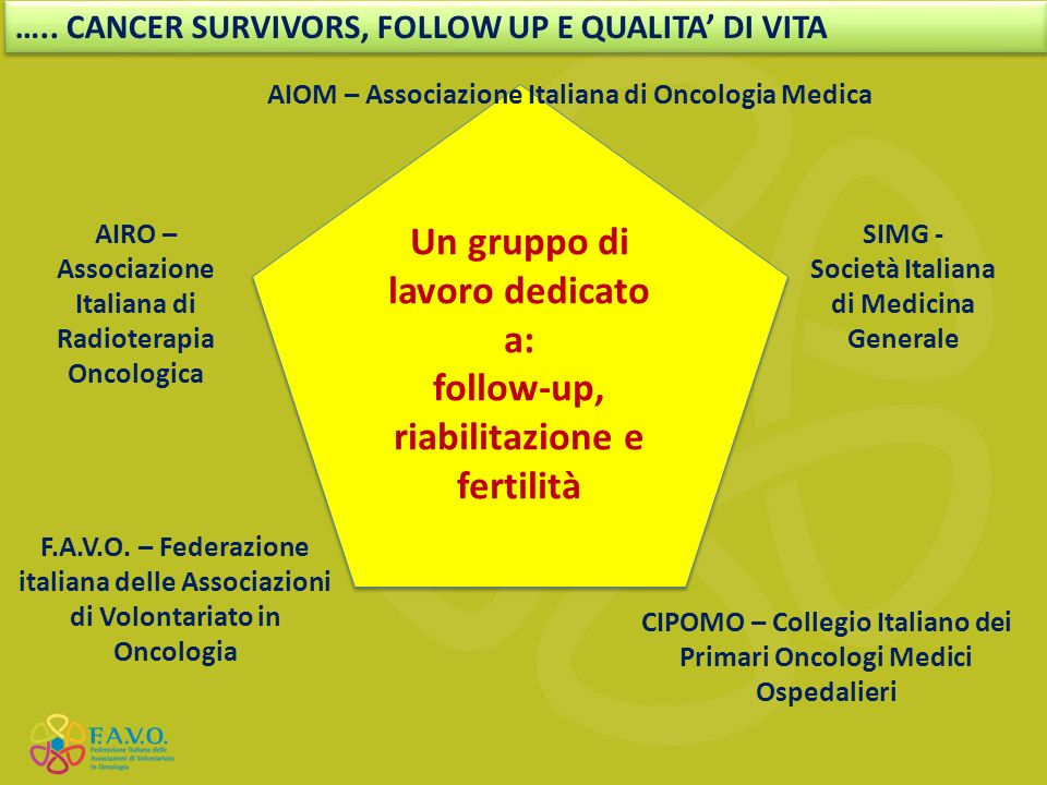 AIOM – Associazione Italiana di Oncologia Medica CIPOMO – Collegio Italiano dei Primari Oncologi Medici Ospedalieri AIRO – Associazione Italiana di Ra