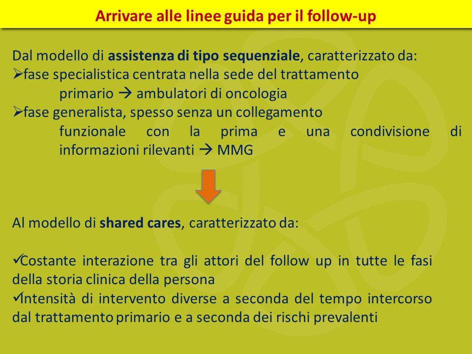 Arrivare alle linee guida per il follow-up Dal modello di assistenza di tipo sequenziale, caratterizzato da: fase specialistica centrata nella sede de