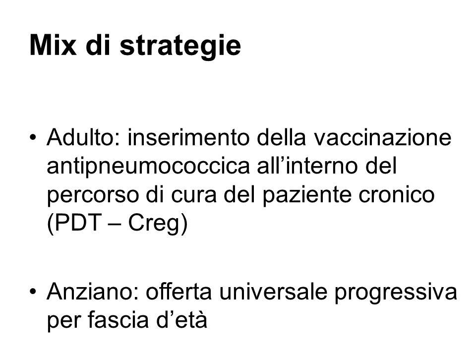 Mix di strategie Adulto: inserimento della vaccinazione antipneumococcica allinterno del percorso di cura del paziente cronico (PDT – Creg) Anziano: o