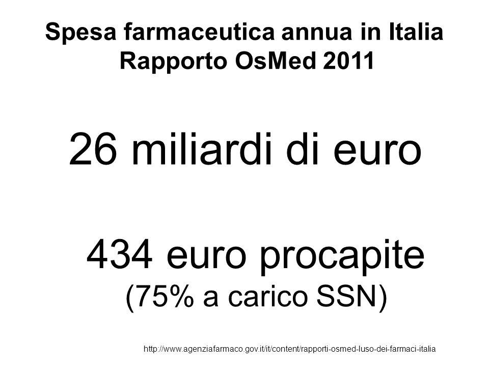 Spesa farmaceutica annua in Italia Rapporto OsMed 2011 26 miliardi di euro 434 euro procapite (75% a carico SSN) http://www.agenziafarmaco.gov.it/it/c