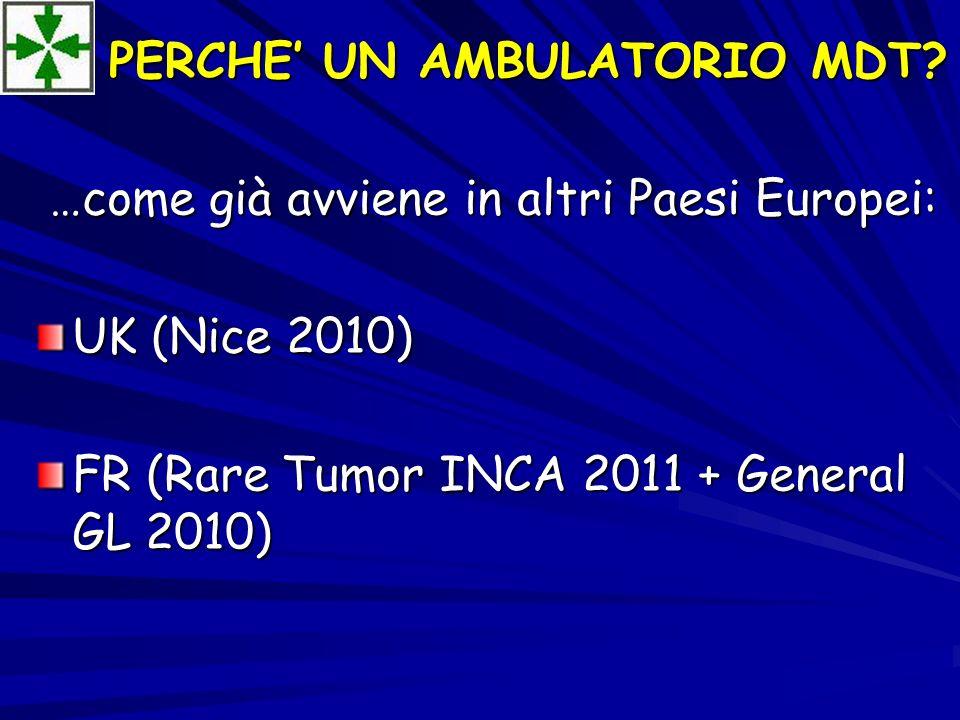 …come già avviene in altri Paesi Europei: UK (Nice 2010) FR (Rare Tumor INCA 2011 + General GL 2010) PERCHE UN AMBULATORIO MDT?