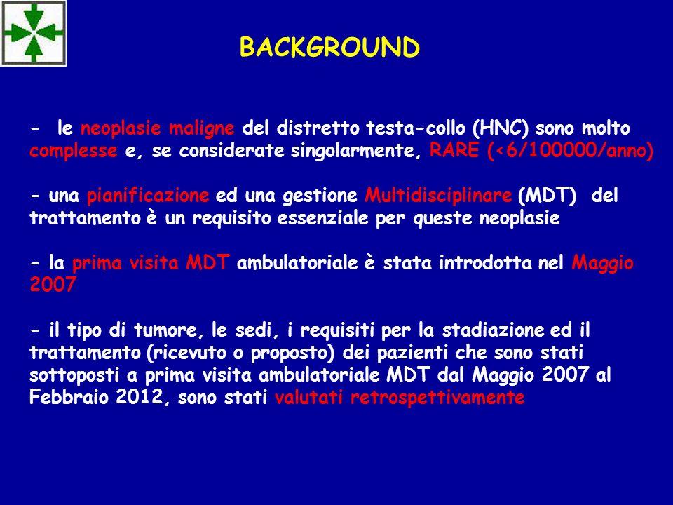 - le neoplasie maligne del distretto testa-collo (HNC) sono molto complesse e, se considerate singolarmente, RARE (<6/100000/anno) - una pianificazion