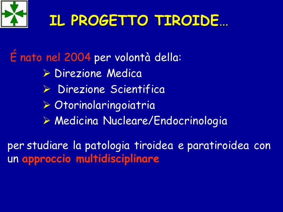 É nato nel 2004 per volontà della: Direzione Medica Direzione Scientifica Otorinolaringoiatria Medicina Nucleare/Endocrinologia IL PROGETTO TIROIDE… p