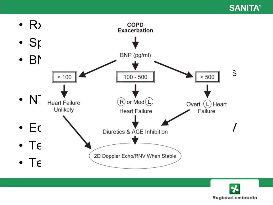 SANITA Rx torace (scarsa sensibilità) Spirometria BNP < 100 pg / mL bassa probabilità SC 100-500 pg / mL SC del VD o lieve SC del VS > 500 pg / mL SC acuto NT-proBNP < 300 pg / mL NO SC > 450 (900 se > 50 anni) pg / mL SC Ecocardiografia (o RMN) per studio LV Test del cammino Test da sforzo cardiorespiratorio