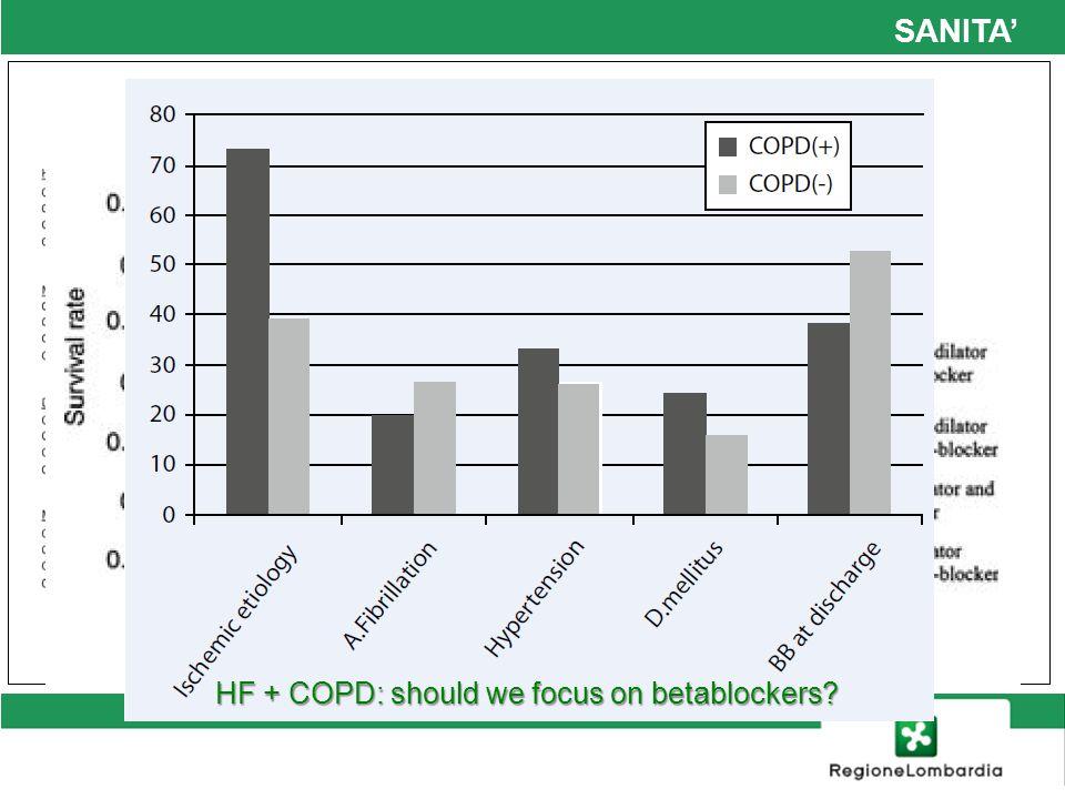 SANITA ß-bloccantiß1 selettivi FEV1 non cardioselettivi FEV1 vs Bisoprololo (ß1-ß2- antagonisti) Broncodilatatori Statine ACE inibitori HF + COPD: should we focus on betablockers?