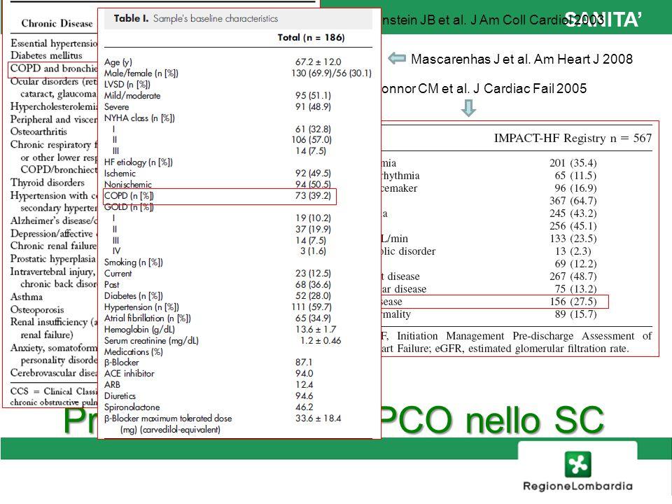 SANITA Prevalenza della BPCO nello SC Braunstein JB et al. J Am Coll Cardiol 2003 OConnor CM et al. J Cardiac Fail 2005 Mascarenhas J et al. Am Heart