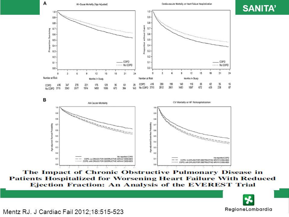 SANITA Mentz RJ. J Cardiac Fail 2012;18:515-523