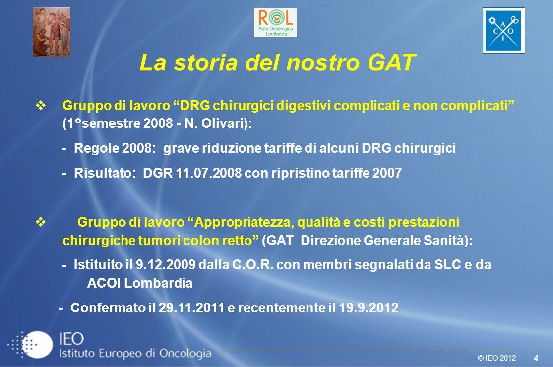 4© IEO 2012 Gruppo di lavoro DRG chirurgici digestivi complicati e non complicati (1°semestre 2008 - N. Olivari): - Regole 2008: grave riduzione tarif