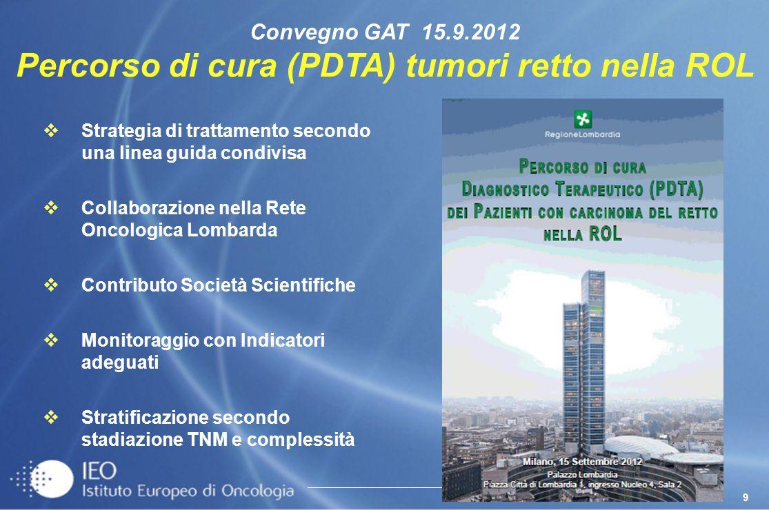 9 Convegno GAT 15.9.2012 Percorso di cura (PDTA) tumori retto nella ROL Strategia di trattamento secondo una linea guida condivisa Collaborazione nell