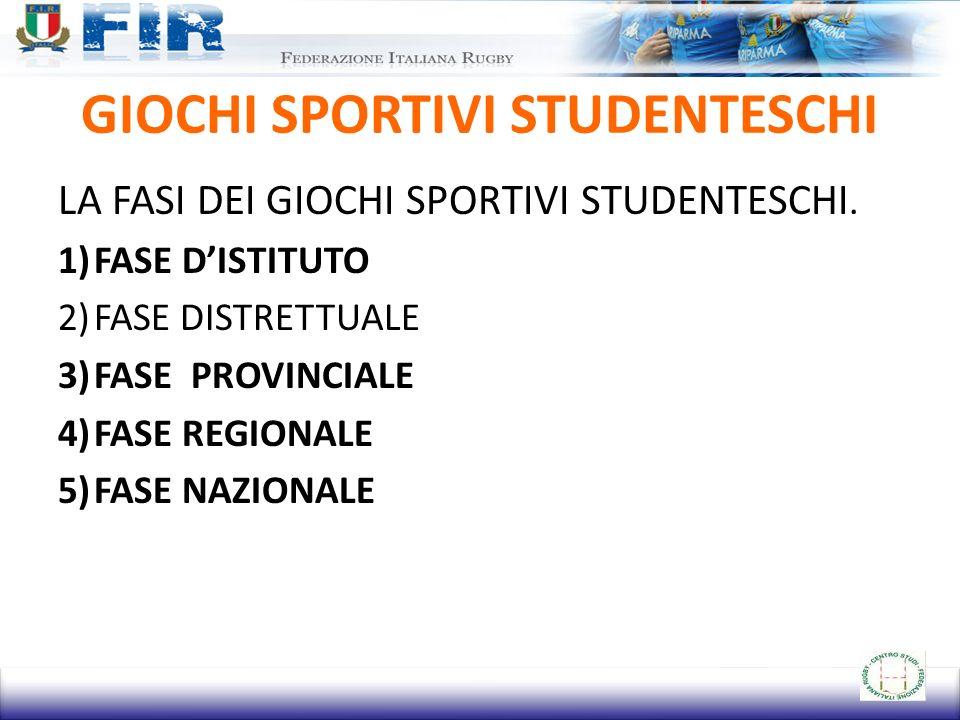 GIOCHI SPORTIVI STUDENTESCHI LA FASI DEI GIOCHI SPORTIVI STUDENTESCHI.