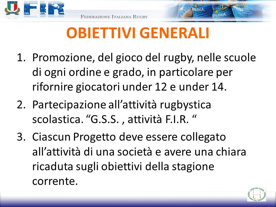 OBIETTIVI GENERALI 1.Promozione, del gioco del rugby, nelle scuole di ogni ordine e grado, in particolare per rifornire giocatori under 12 e under 14.