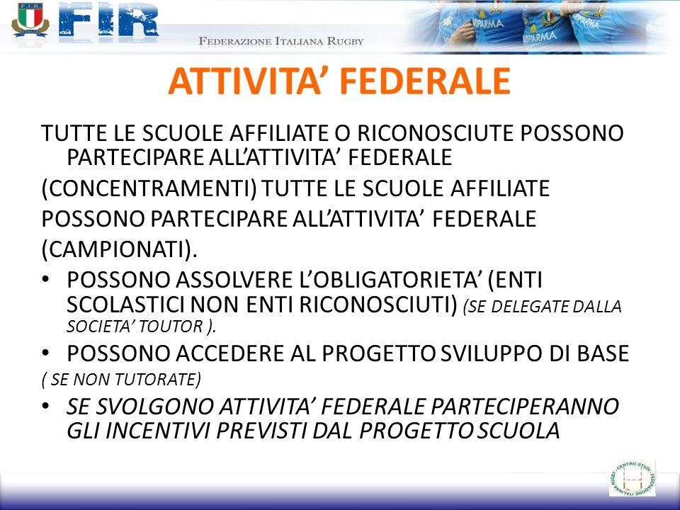 ATTIVITA FEDERALE TUTTE LE SCUOLE AFFILIATE O RICONOSCIUTE POSSONO PARTECIPARE ALLATTIVITA FEDERALE (CONCENTRAMENTI) TUTTE LE SCUOLE AFFILIATE POSSONO PARTECIPARE ALLATTIVITA FEDERALE (CAMPIONATI).