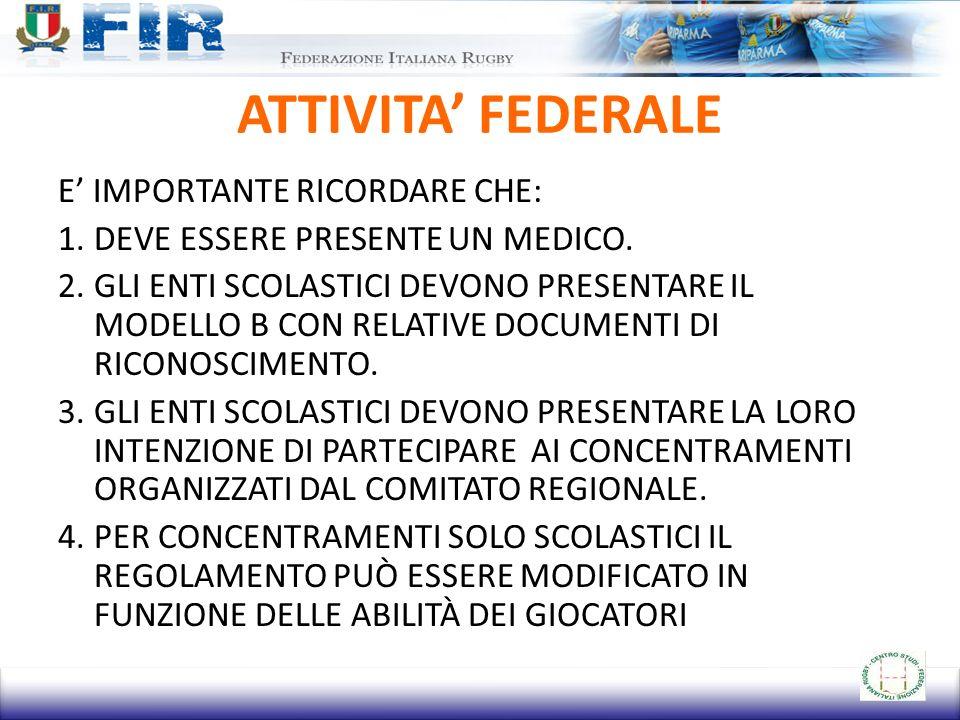 ATTIVITA FEDERALE E IMPORTANTE RICORDARE CHE: 1.DEVE ESSERE PRESENTE UN MEDICO.