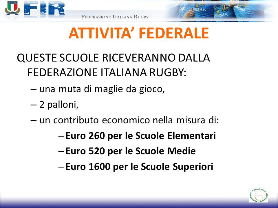 ATTIVITA FEDERALE QUESTE SCUOLE RICEVERANNO DALLA FEDERAZIONE ITALIANA RUGBY: – una muta di maglie da gioco, – 2 palloni, – un contributo economico ne