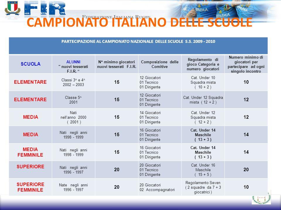CAMPIONATO ITALIANO DELLE SCUOLE PARTECIPAZIONE AL CAMPIONATO NAZIONALE DELLE SCUOLE S.S.
