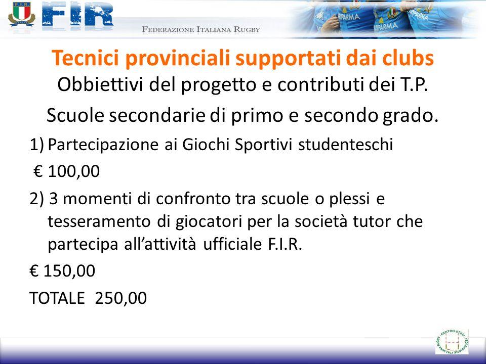 Tecnici provinciali supportati dai clubs Obbiettivi del progetto e contributi dei T.P. Scuole secondarie di primo e secondo grado. 1)Partecipazione ai