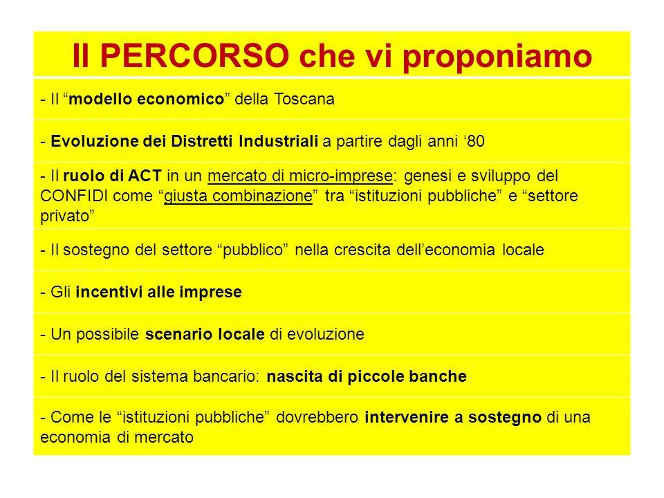 Il PERCORSO che vi proponiamo - Il modello economico della Toscana - Evoluzione dei Distretti Industriali a partire dagli anni 80 - Il ruolo di ACT in un mercato di micro-imprese: genesi e sviluppo del CONFIDI come giusta combinazione tra istituzioni pubbliche e settore privato - Il sostegno del settore pubblico nella crescita delleconomia locale - Gli incentivi alle imprese - Un possibile scenario locale di evoluzione - Il ruolo del sistema bancario: nascita di piccole banche - Come le istituzioni pubbliche dovrebbero intervenire a sostegno di una economia di mercato