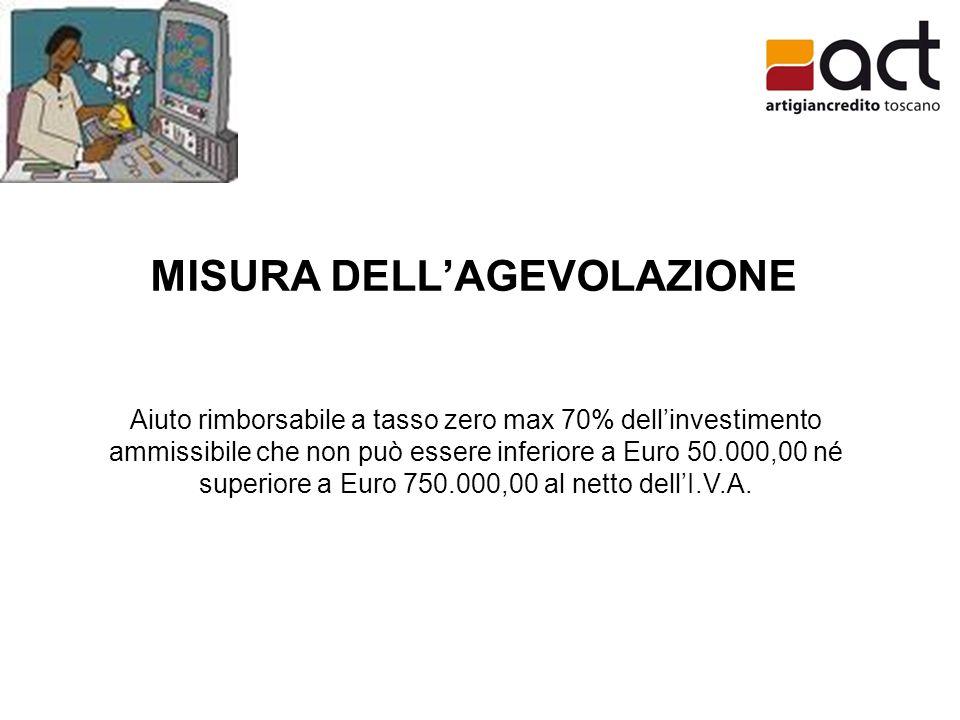 MISURA DELLAGEVOLAZIONE Aiuto rimborsabile a tasso zero max 70% dellinvestimento ammissibile che non può essere inferiore a Euro 50.000,00 né superiore a Euro 750.000,00 al netto dellI.V.A.