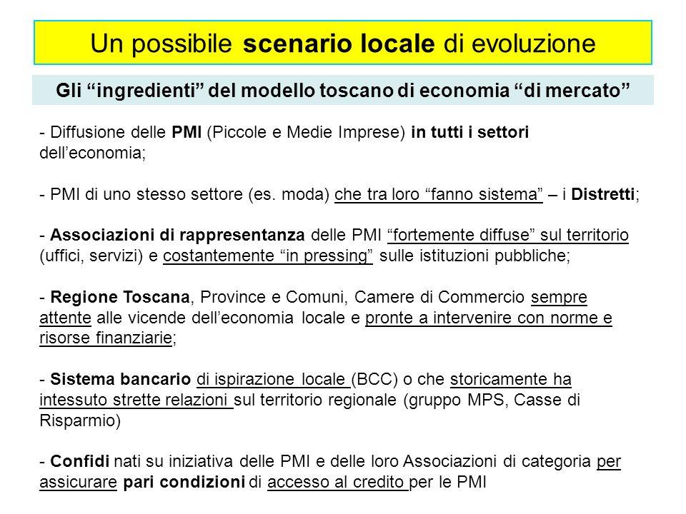 Un possibile scenario locale di evoluzione Gli ingredienti del modello toscano di economia di mercato - Diffusione delle PMI (Piccole e Medie Imprese) in tutti i settori delleconomia; - PMI di uno stesso settore (es.