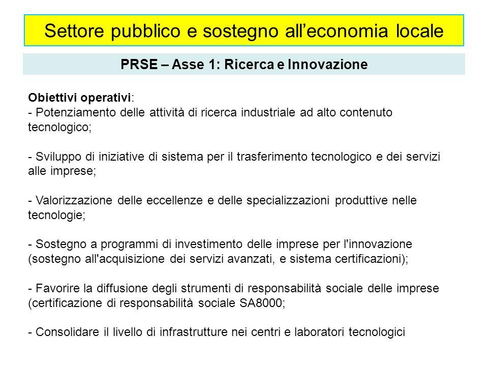 Settore pubblico e sostegno alleconomia locale PRSE – Asse 1: Ricerca e Innovazione Obiettivi operativi: - Potenziamento delle attività di ricerca industriale ad alto contenuto tecnologico; - Sviluppo di iniziative di sistema per il trasferimento tecnologico e dei servizi alle imprese; - Valorizzazione delle eccellenze e delle specializzazioni produttive nelle tecnologie; - Sostegno a programmi di investimento delle imprese per l innovazione (sostegno all acquisizione dei servizi avanzati, e sistema certificazioni); - Favorire la diffusione degli strumenti di responsabilità sociale delle imprese (certificazione di responsabilità sociale SA8000; - Consolidare il livello di infrastrutture nei centri e laboratori tecnologici