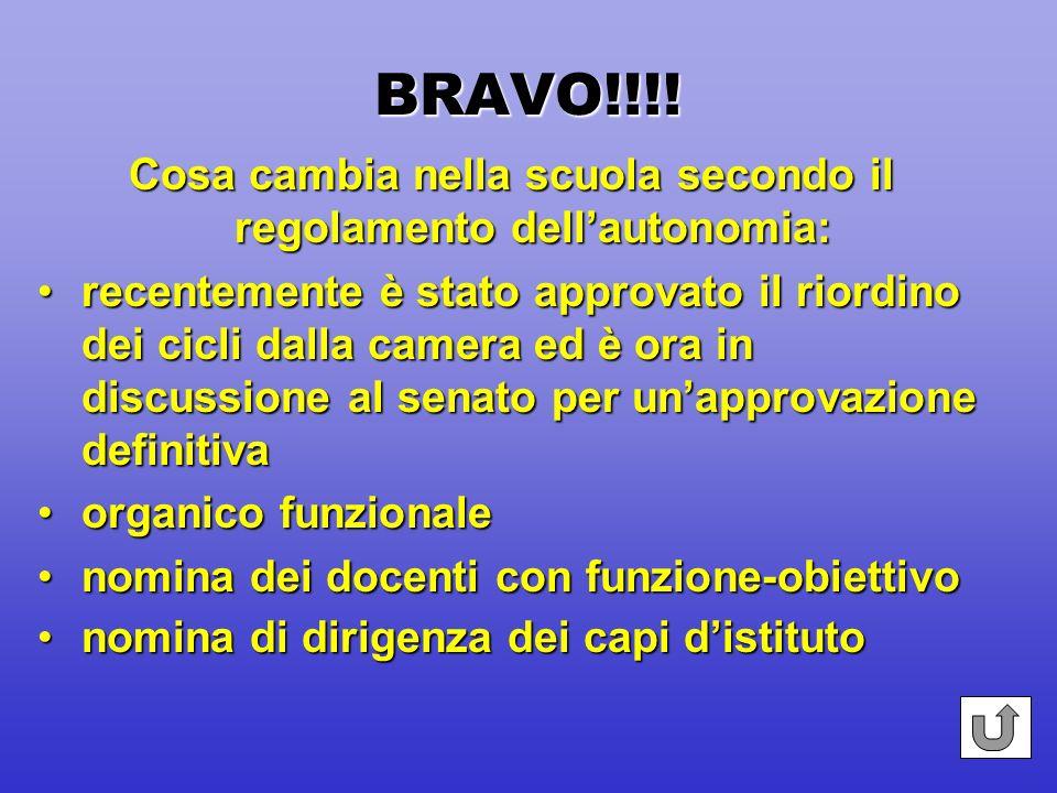 BRAVO!!!.Ogni scuola determina nel P.O.F.