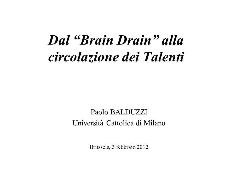 Dal Brain Drain alla circolazione dei Talenti Paolo BALDUZZI Università Cattolica di Milano Brussels, 3 febbraio 2012