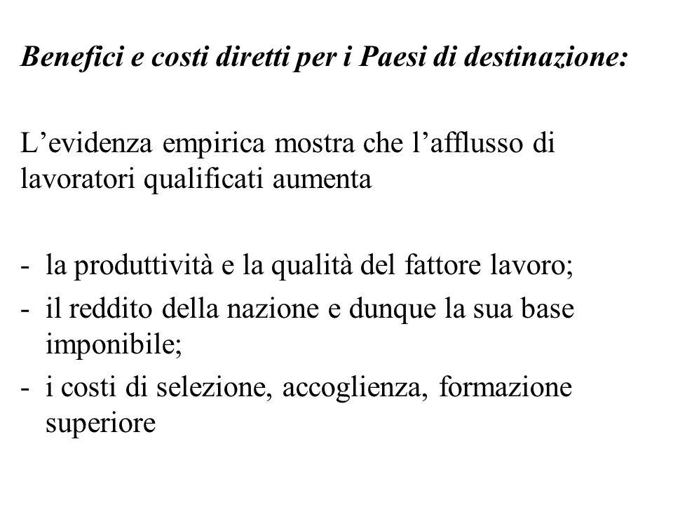 Benefici e costi diretti per i Paesi di destinazione: Levidenza empirica mostra che lafflusso di lavoratori qualificati aumenta -la produttività e la