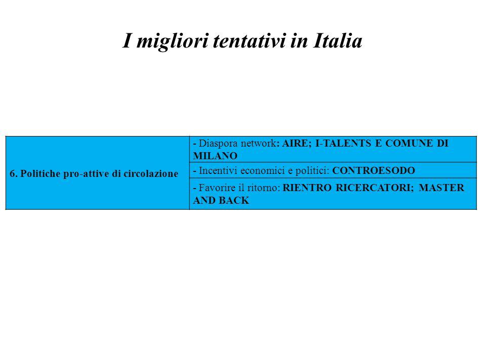I migliori tentativi in Italia 6. Politiche pro-attive di circolazione - Diaspora network: AIRE; I-TALENTS E COMUNE DI MILANO - Incentivi economici e