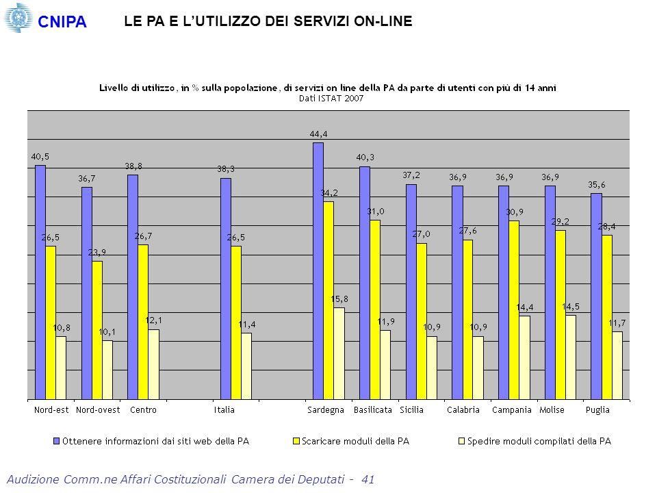 LE PA E LUTILIZZO DEI SERVIZI ON-LINE CNIPA Audizione Comm.ne Affari Costituzionali Camera dei Deputati - 41