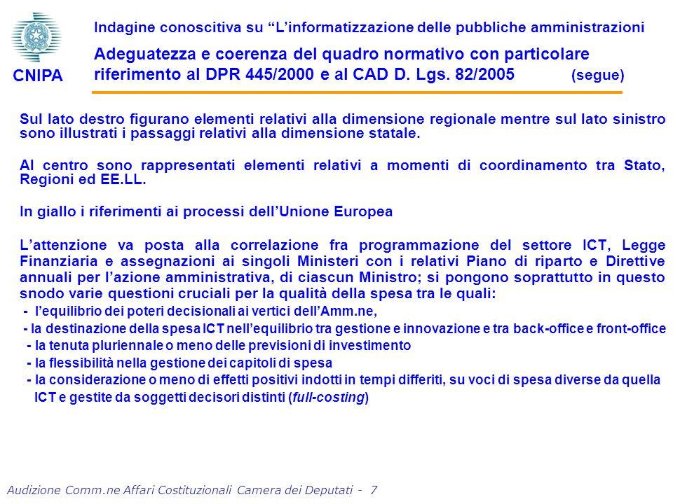Audizione Comm.ne Affari Costituzionali Camera dei Deputati - 48 Missione del CNIPA Centralità della domanda Creare valore per cittadini e imprese attraverso una P.A.