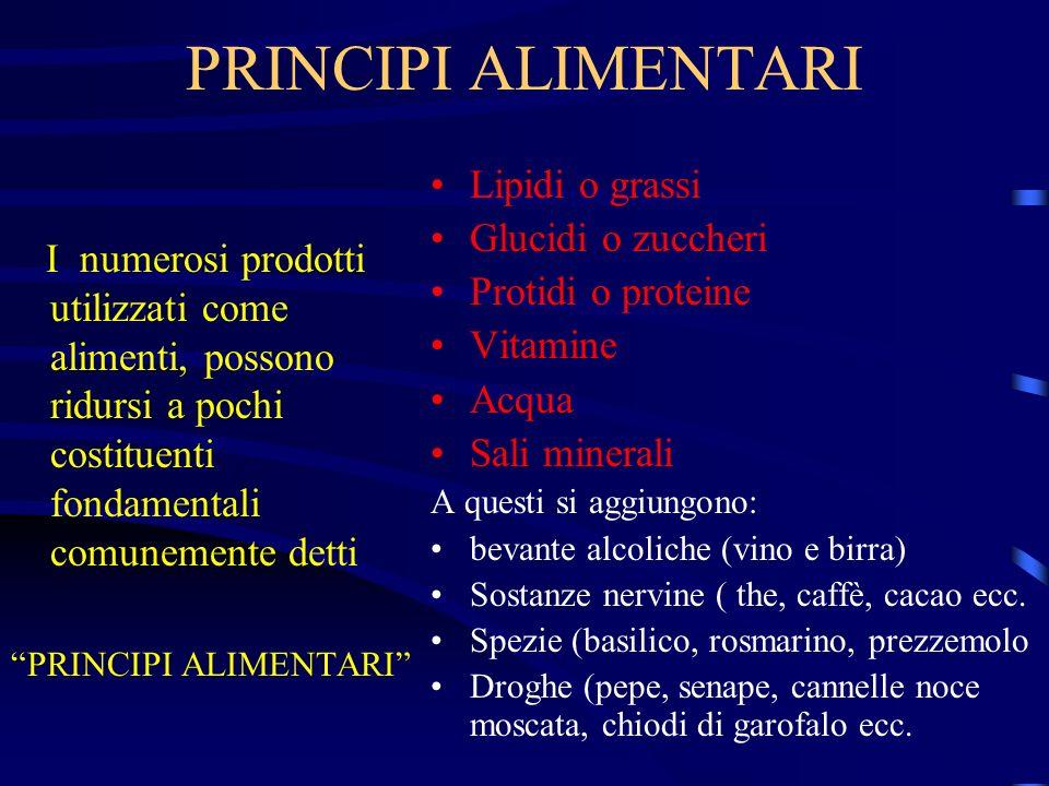 PRINCIPI ALIMENTARI I numerosi prodotti utilizzati come alimenti, possono ridursi a pochi costituenti fondamentali comunemente detti PRINCIPI ALIMENTA