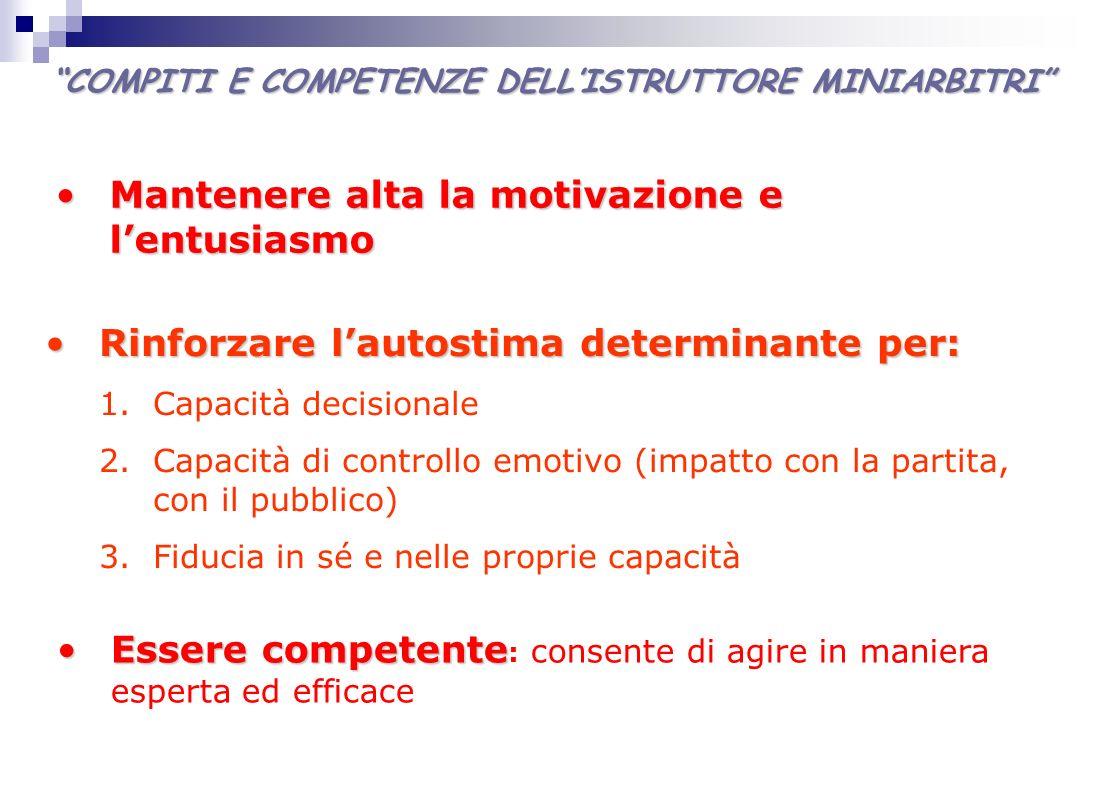 COMPITI E COMPETENZE DELLISTRUTTORE MINIARBITRI Mantenere alta la motivazione e lentusiasmoMantenere alta la motivazione e lentusiasmo Rinforzare laut