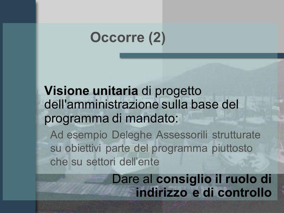 Occorre (2) Visione unitaria di progetto dell amministrazione sulla base del programma di mandato: Ad esempio Deleghe Assessorili strutturate su obiettivi parte del programma piuttosto che su settori dellente Dare al consiglio il ruolo di indirizzo e di controllo