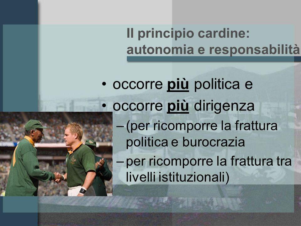 Il principio cardine: autonomia e responsabilità occorre più politica e occorre più dirigenza –(per ricomporre la frattura politica e burocrazia –per ricomporre la frattura tra livelli istituzionali)