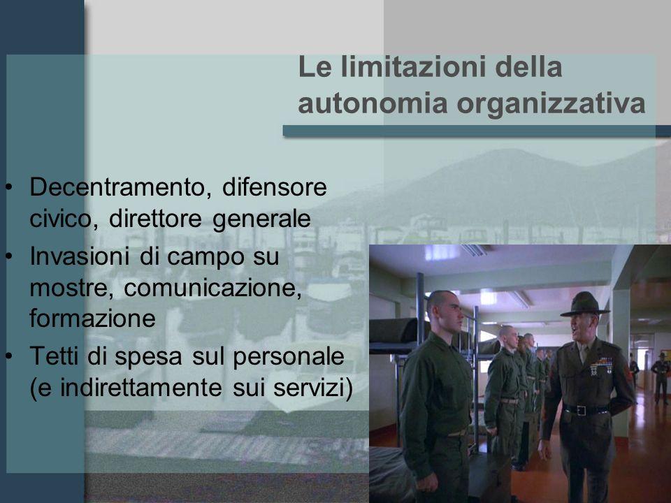 Le limitazioni della autonomia organizzativa Decentramento, difensore civico, direttore generale Invasioni di campo su mostre, comunicazione, formazione Tetti di spesa sul personale (e indirettamente sui servizi)