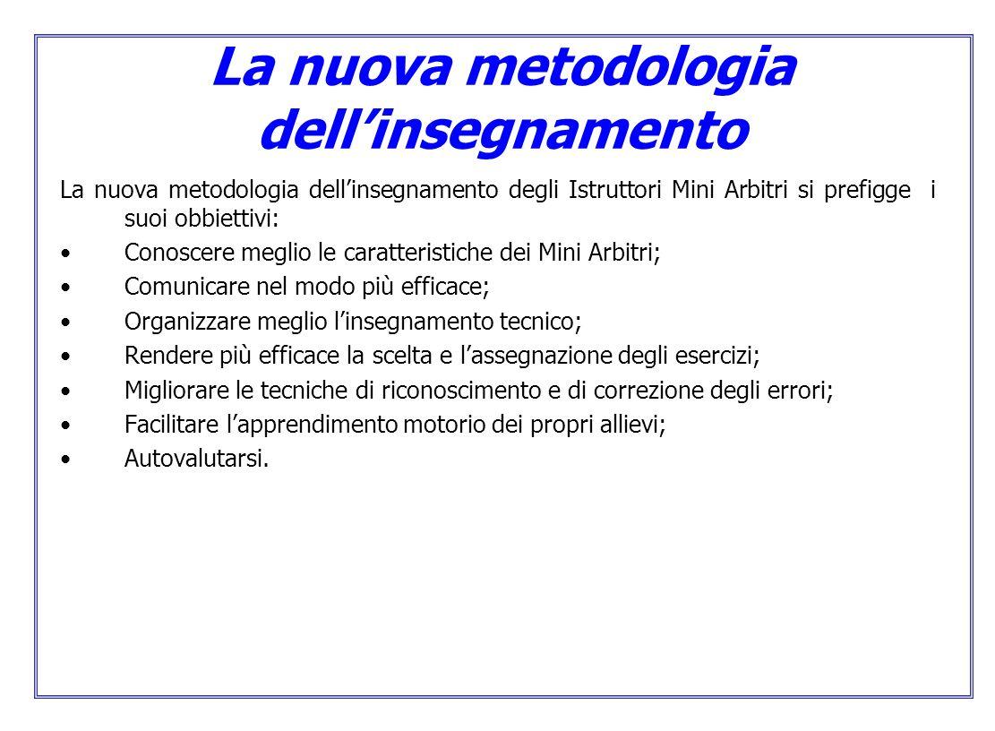 La nuova metodologia dellinsegnamento La nuova metodologia dellinsegnamento degli Istruttori Mini Arbitri si prefigge i suoi obbiettivi: Conoscere meg